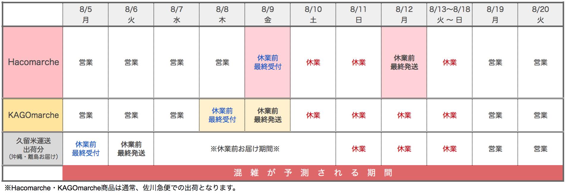 2019夏期休業カレンダー